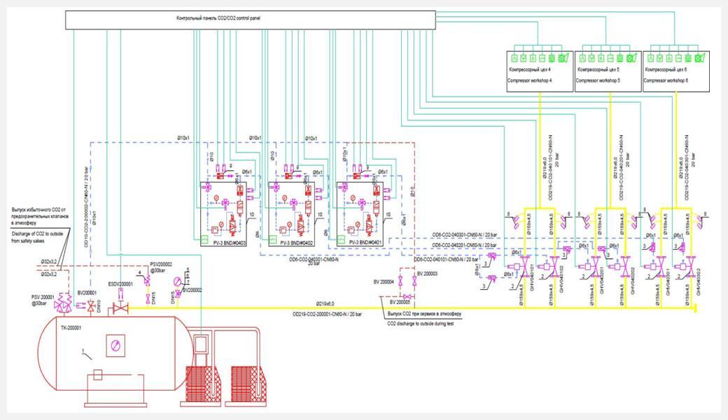 схема подключение пожарной сигнализации